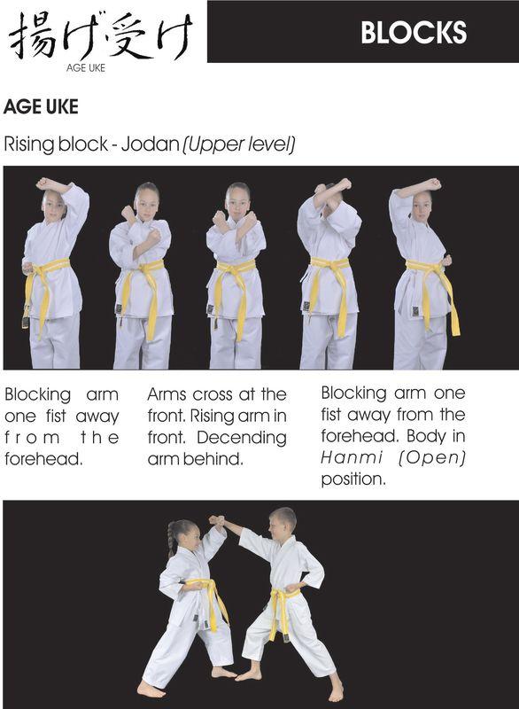 Blocks - JKA South Bassonia Karate Club
